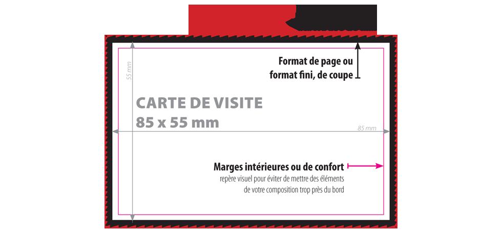 Format Carte De Visite